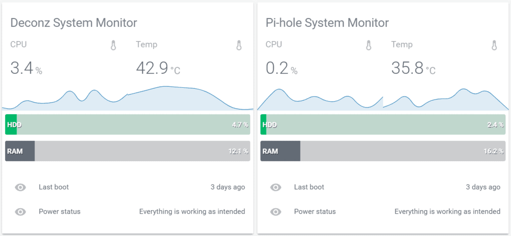 Displaying Raspberry Pi system information in Home Assistant