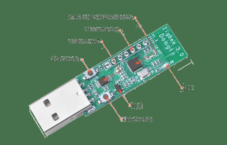 The SoC on the ITEAD Zigbee 3.0 USB dongle
