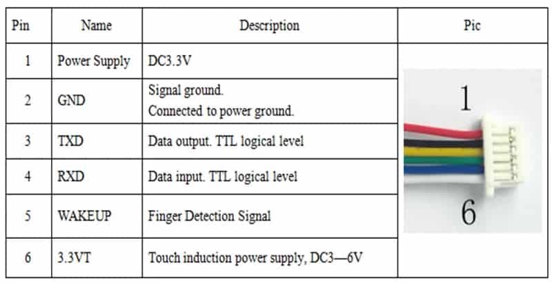 Wiring guide for the GROW 503 fingerprint sensor